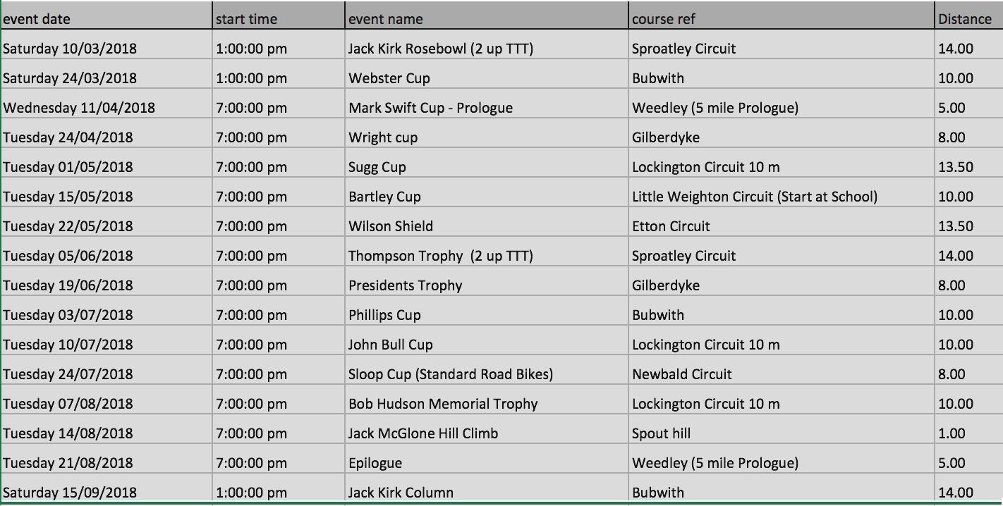 2018 TT Series dates